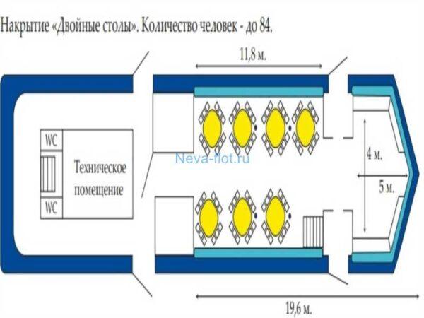 Теплоход Москва 187 накрытие Двойные столы