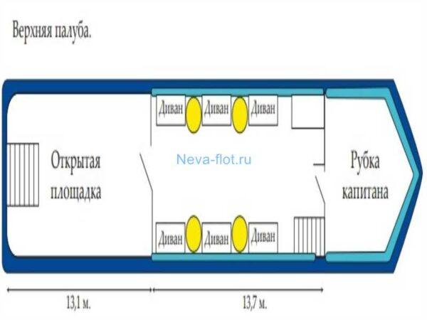 Теплоход Москва 187 верхняя палуба