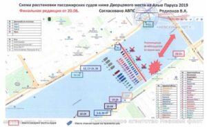 Схема Алые паруса 2019 расстановка у Дворцового моста